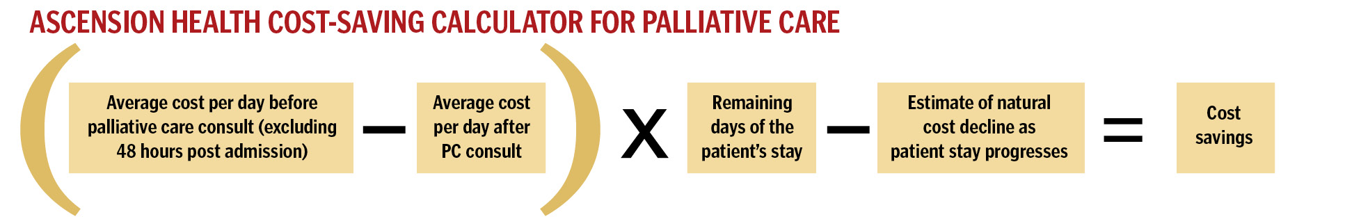 How Four Catholic Systems Approach Palliative Care