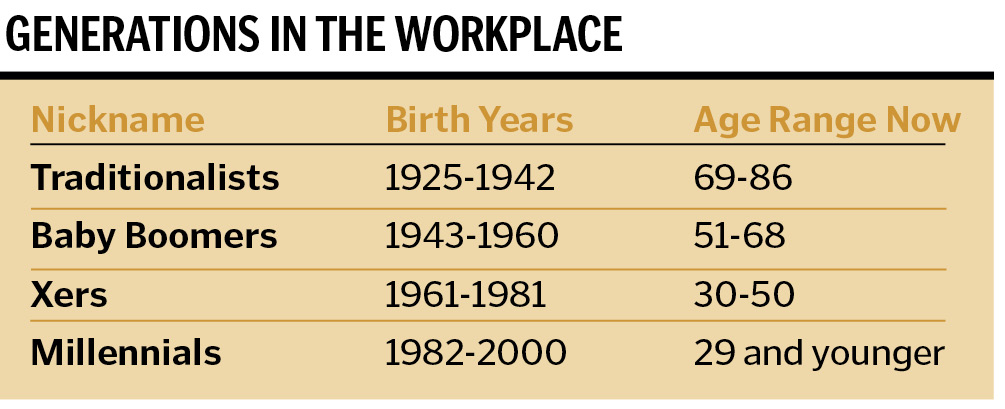 age differences in the workplace Diversity in the workplace: benefits, challenges, and the differences among people with respect to age the workplace, respecting individual differences can.