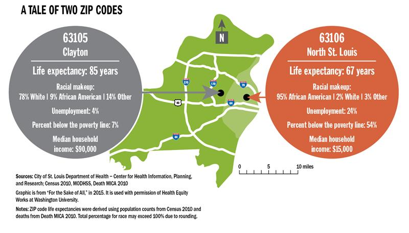 Two Zip Codes a World Apart -Two Zip Codes