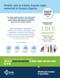"""Medicaid Makes It Possible"" Fact Sheet and Button"